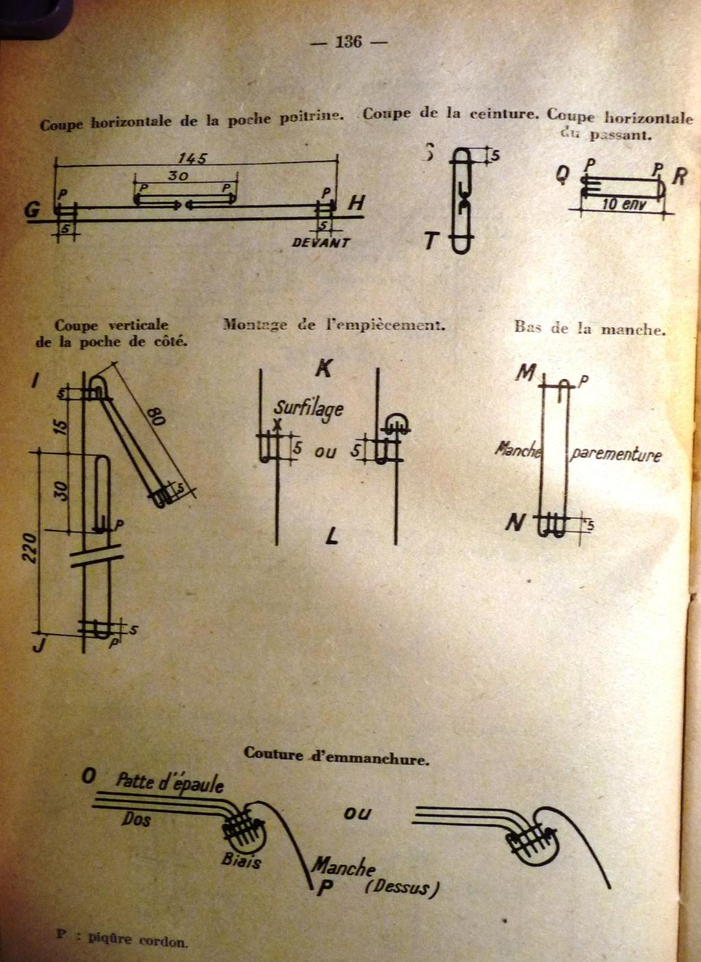 """Recherche """"instructions relatives aux tenues et uniformes"""" de 1958 01010"""