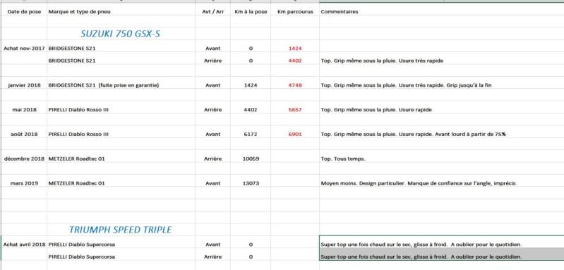 [TOPIC UNIQUE] Choisir ses pneumatiques - Page 40 Captur12