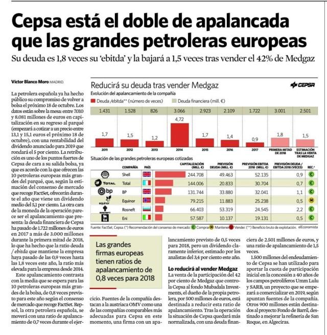 LO ULTIMO EN NOTICIAS DE BOLSA Dpgk9a10
