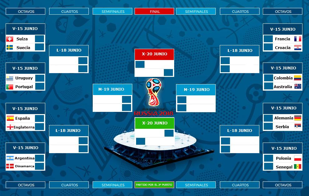 Alineaciones 1/8 de final - Mundial 2018 Cuadro10