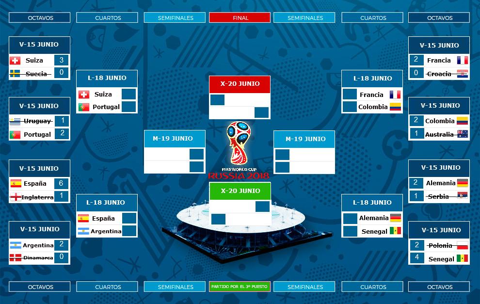 Alineaciones 1/4 final - Mundial 2018 Cuadro11