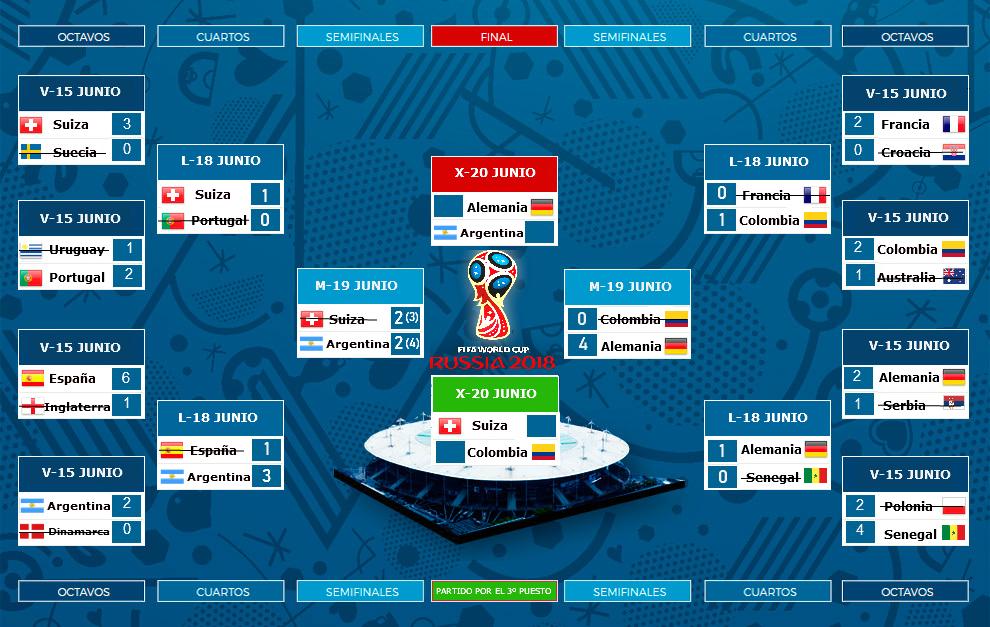 Alineaciones 3 y 4 puesto copa del mundo 2018 Cuadro13