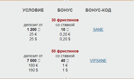 ROX Casino - обсуждения,отзывы. - Страница 3 Ouo_aa15