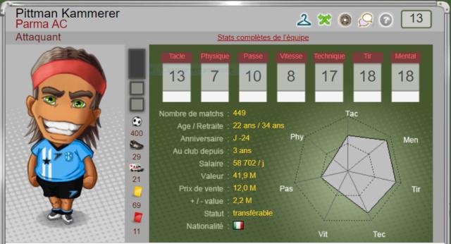 Parma AC Kammer12