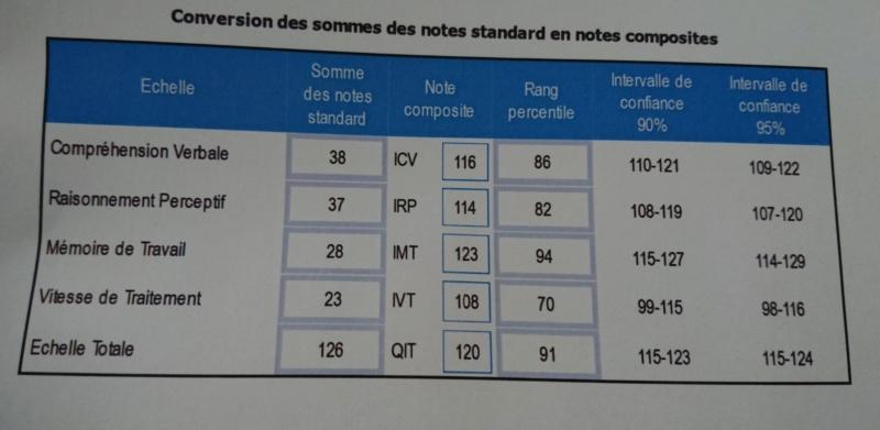 Venez vous exprimer après le test ;) - Page 20 Figure12