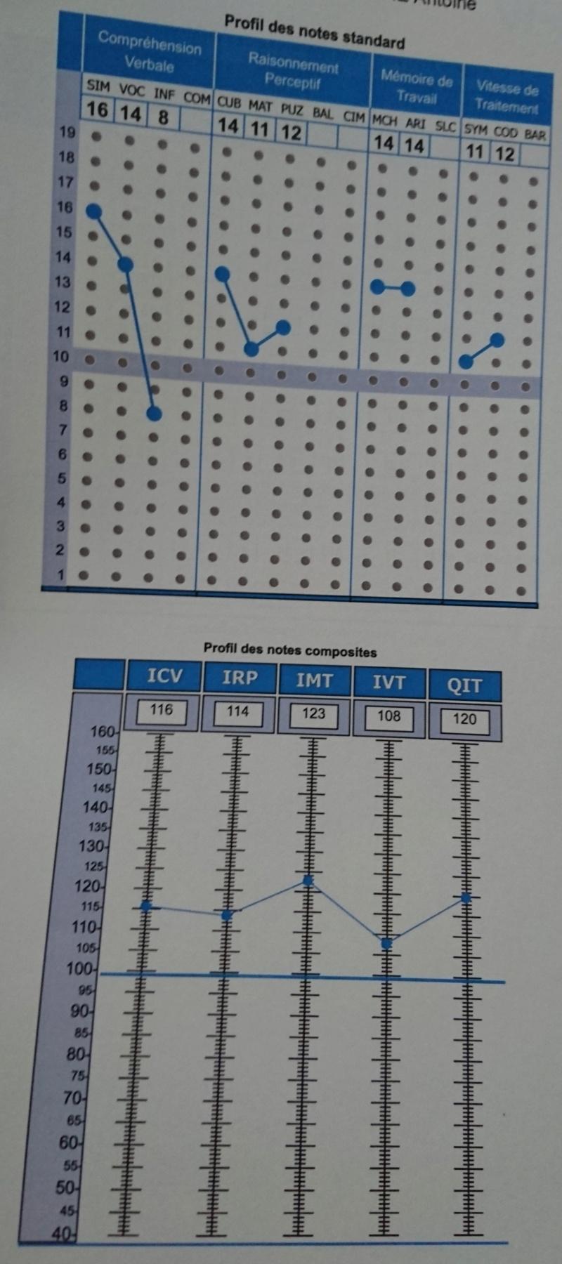 Venez vous exprimer après le test ;) - Page 20 Figure13