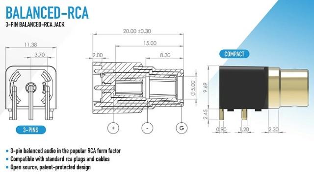Introducing Balanced-RCA Image11