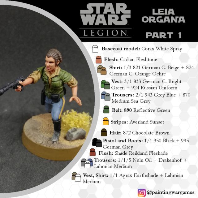 Guías de Pintura Star Wars Legion por Painting Wargames Prince10