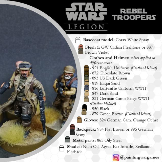 Guías de Pintura Star Wars Legion por Painting Wargames Rebel_10