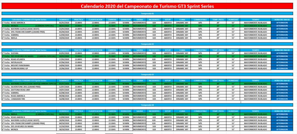 Inscripciones campeonato IRLA TURISMO GT3 Sprint Series Calend48