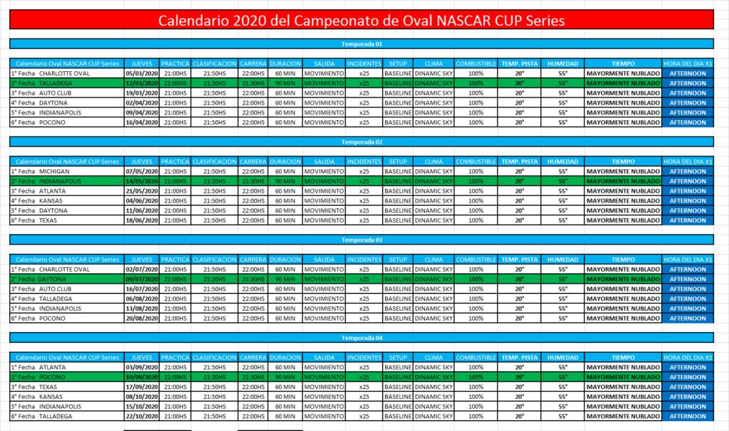 Calendario, puntuacion y Host del Campeonato Oval NASCAR CUP Series Calend67