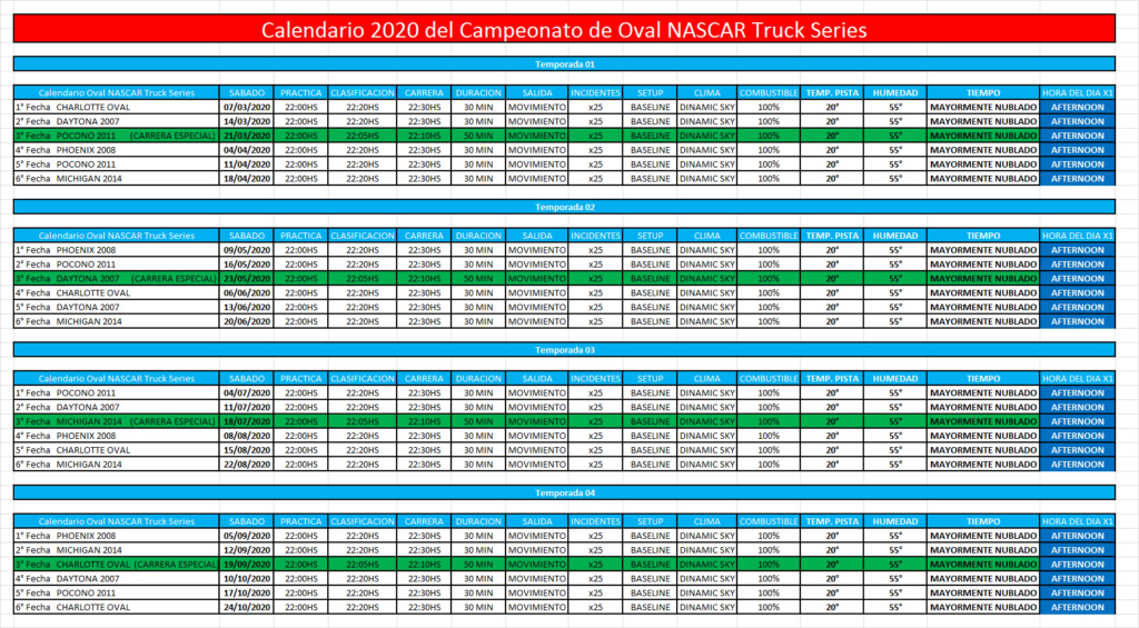 Calendario, puntuacion y Host del Campeonato de Oval NASCAR Truck Series Calend68