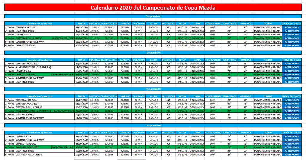 Calendario, puntuacion y Host del Campeonato Copa Mazda Calend70