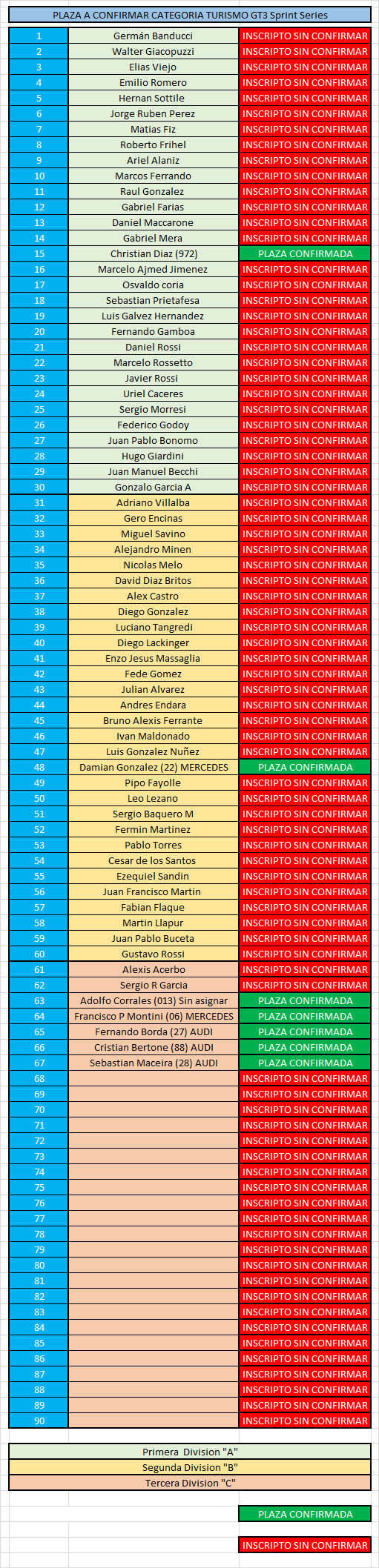 Inscripciones campeonato IRLA TURISMO GT3 Sprint Series Plaza_59