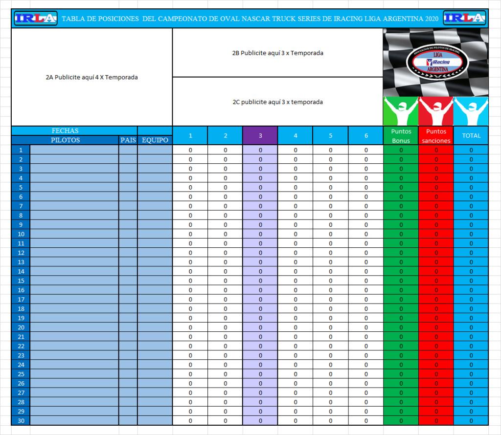Tabla de Posiciones y estadisticas IRLA Oval NASCAR Truck Series Posici82
