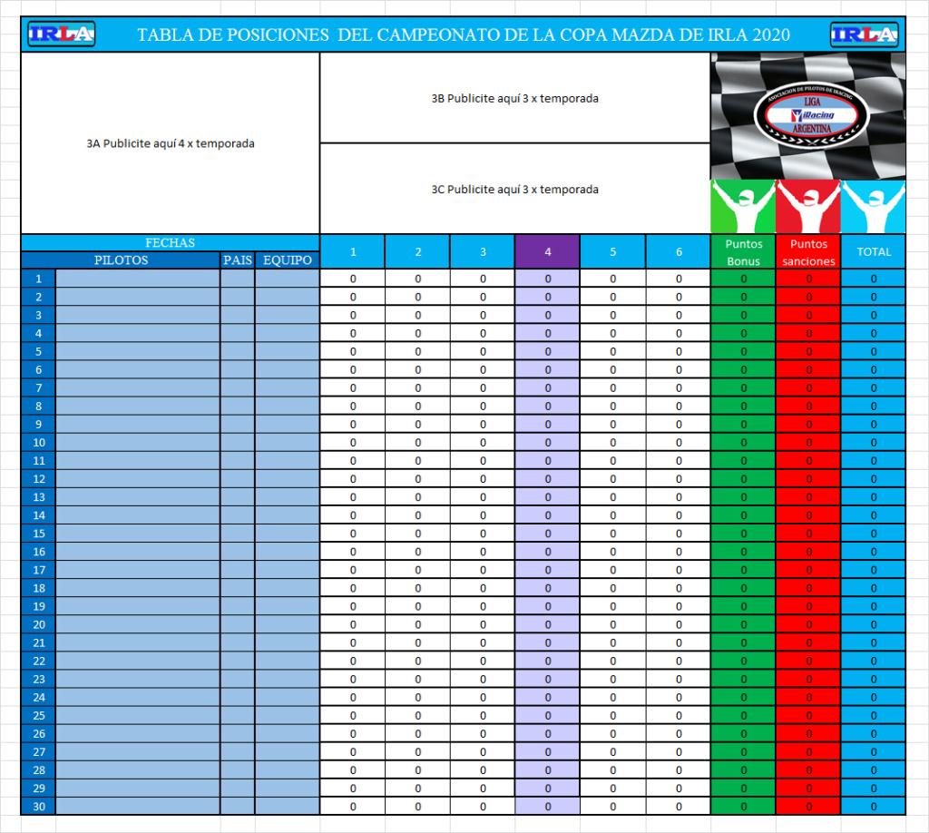 Tabla de Posiciones y estadisticas IRLA copa Mazda Posici83