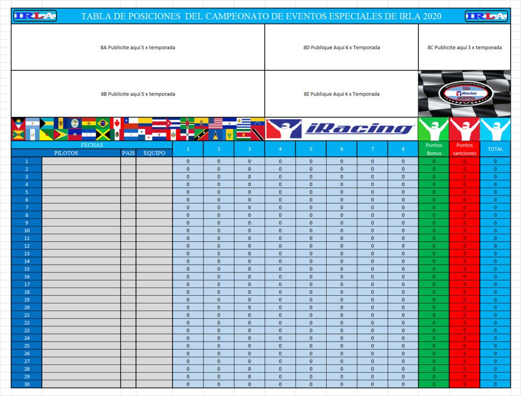 Patrocinadores y Sponsor 2020 Tabla131