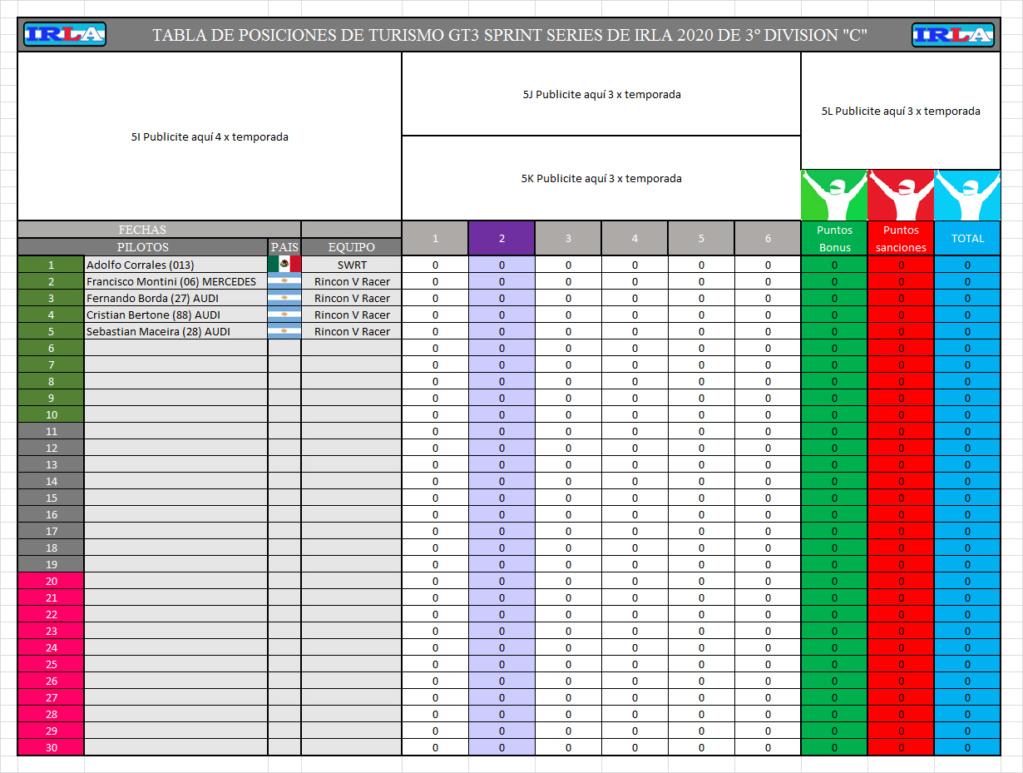 Tabla de Posiciones y estadisticas IRLA TURISMO GT3 Sprint Series Tabla136