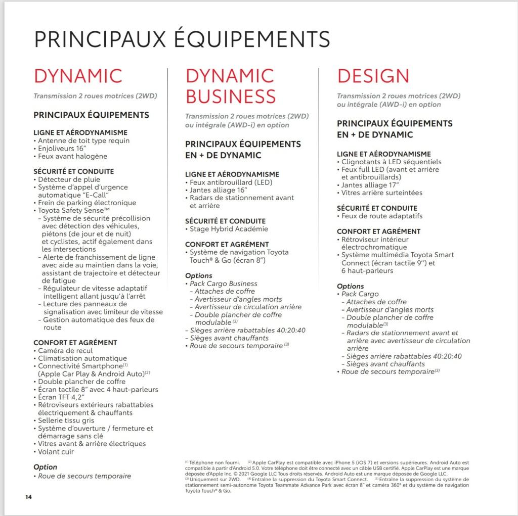 Voici la Pré Brochure française de la Yaris Cross !!! Brochu24