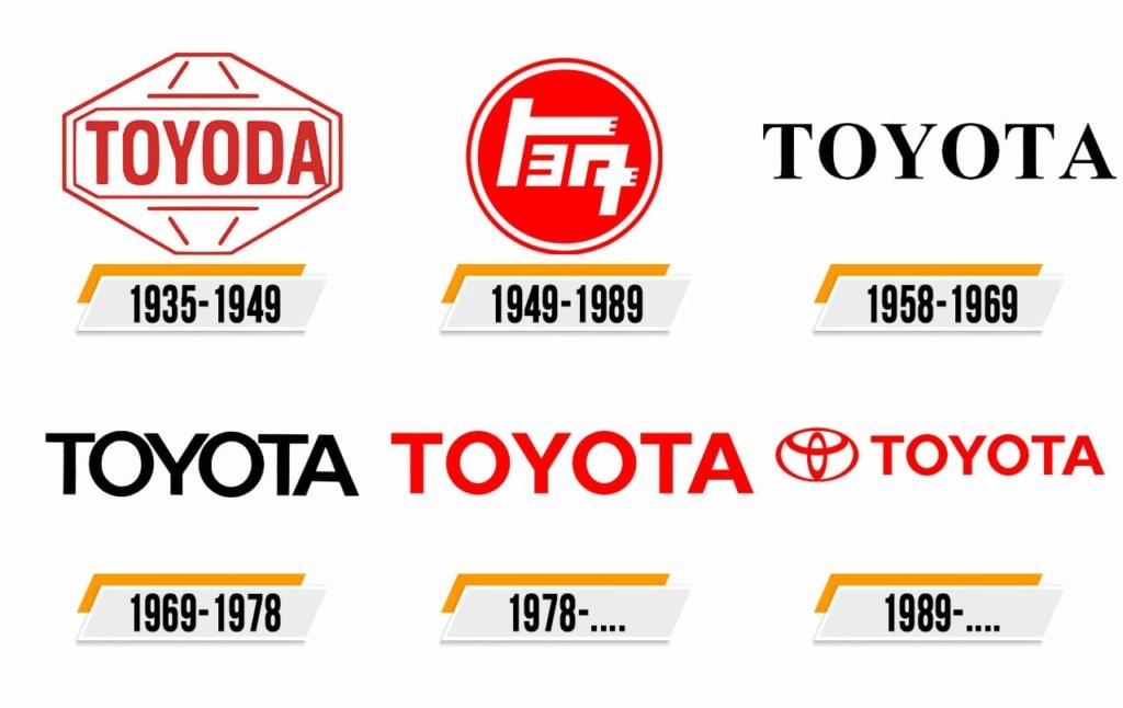 Toyota c'est plus qu'une marque Automobile !!! Toyota27