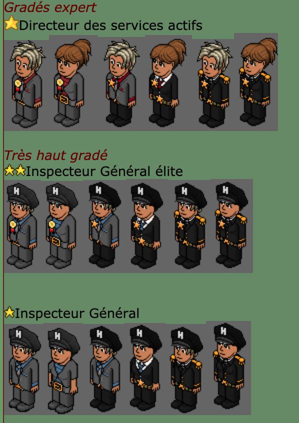 [ Sondage ] Équivalence H/F tenues Inspecteur Général et directeur des services actifs. Captur59