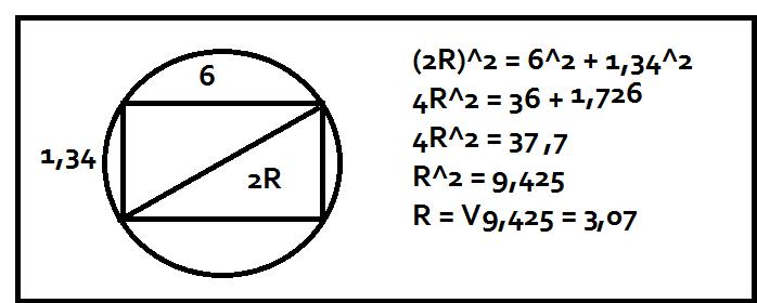 RAIO  Exempl25