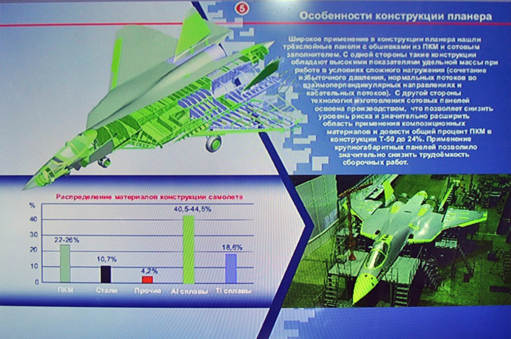 Su-57 Stealth Fighter: News #7 - Page 6 Oaglxs10