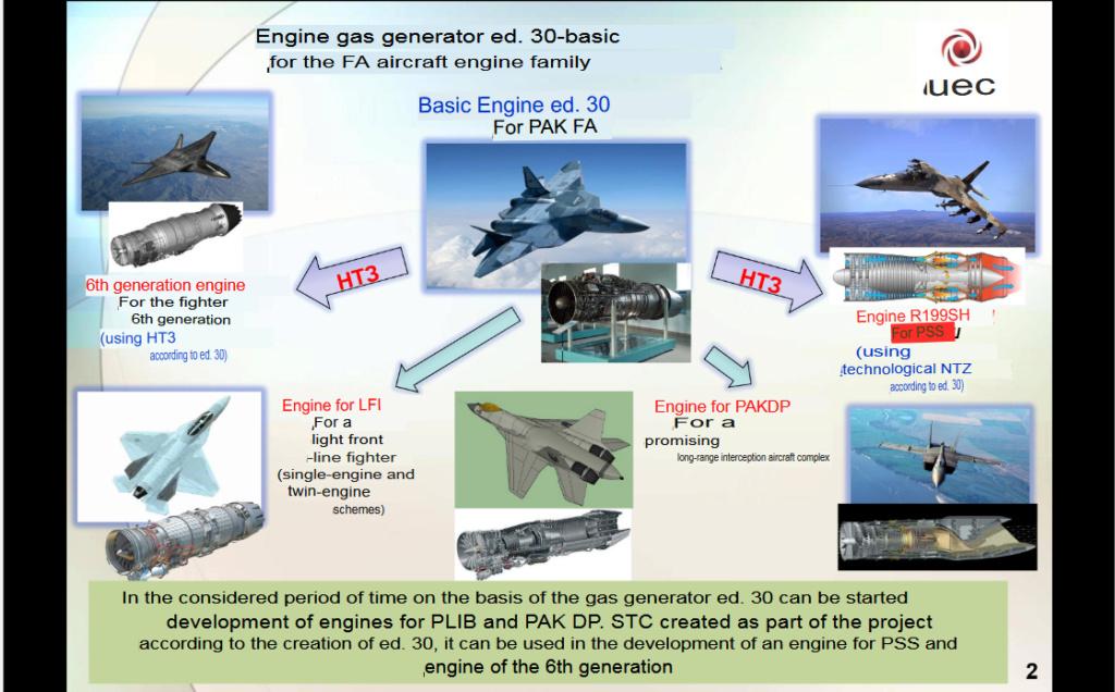 United Engine Corporation - Page 6 Uec_2010