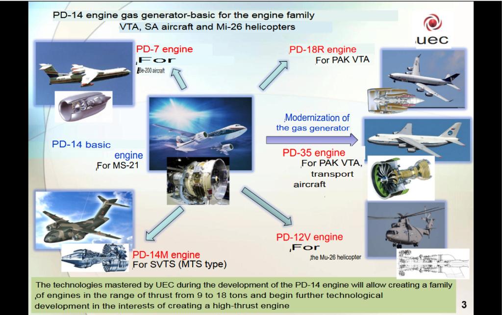 United Engine Corporation - Page 6 Uec_2015