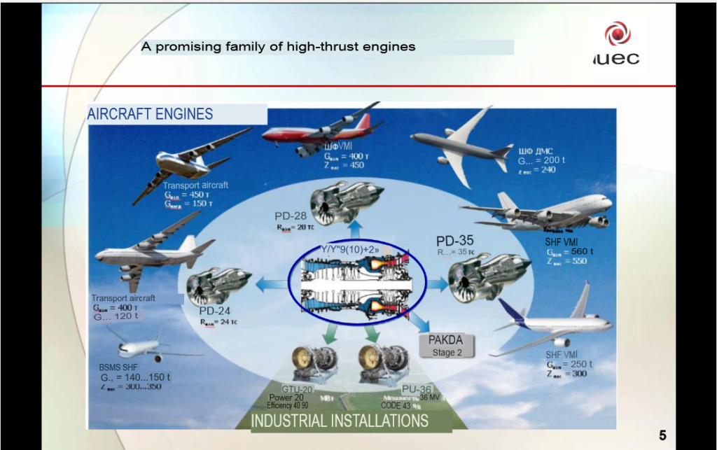 United Engine Corporation - Page 6 Uec_2016