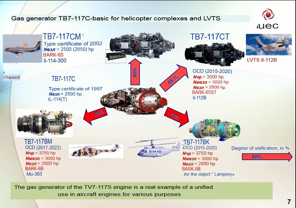 United Engine Corporation - Page 6 Uec_2018