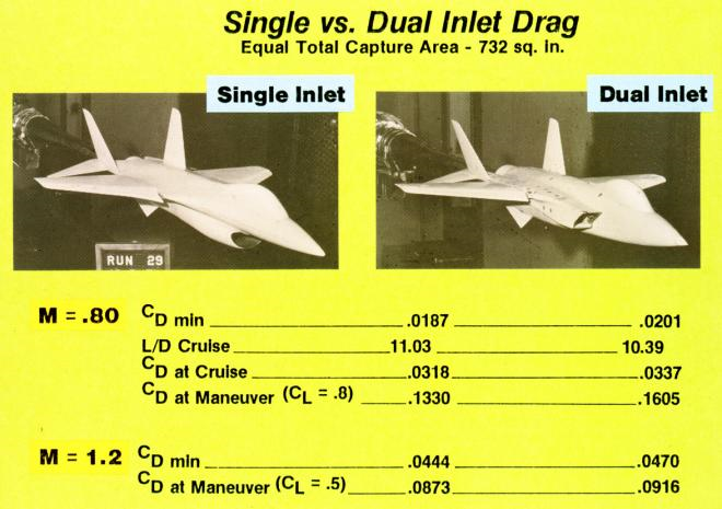 Single vs. Twin Engine Fighters Yf-16e10