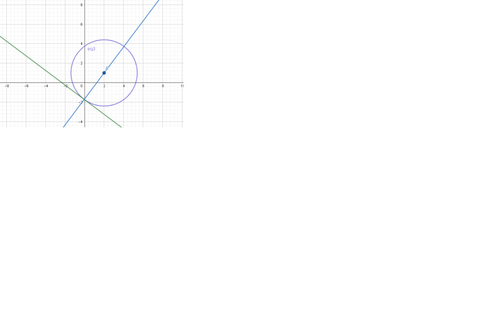 Circunferência  Sem_tz19