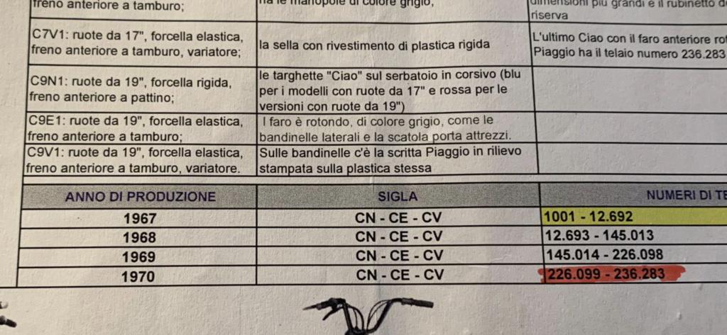 Présentation nouveau membre suisse ????????  Fc3db410