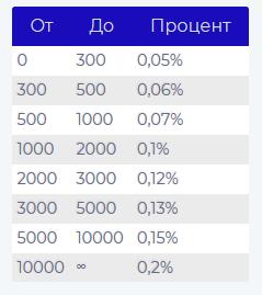 Cosmochanger.cc - Самый реактивный обменник криптовалют.  Auu_aa10