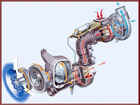 Le Turbocompound Sans_t10