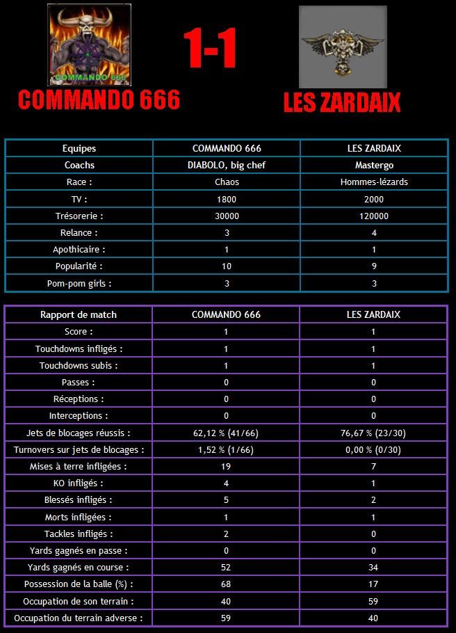 BACKGROUND : COMMANDO 666 Resume13