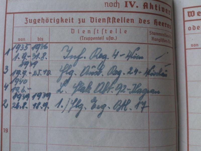 SoldbuchS et WehrpassS Luftwaffe ! Dsc_0293
