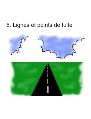 perspective - [Perspective] Les 6 principales techniques Lignes10