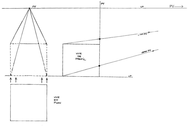 [Perspective] Perspective à 1 point de fuite Perspe12