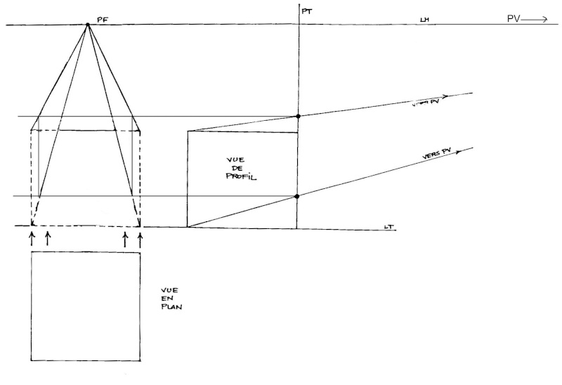 [Perspective] Perspective à 1 point de fuite Perspe13