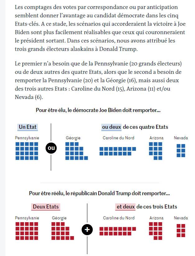 Présidentielles Américaines - Page 3 Zolect10