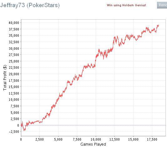 World Cup of poker sur PS :la Belgique a son équipe Jeffra10