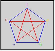 le pentagramme - Le pentagramme Pentag10