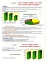 Quelques informations sur la filière Analyses Biologiques à l'ENCPB Bts_an15