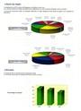 Quelques informations sur la filière Analyses Biologiques à l'ENCPB Bts_an16