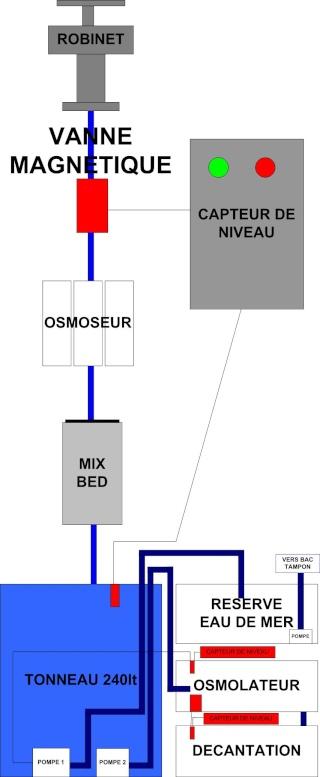 Le bac des Maniacodesrécifs (méthode Reefcorner) Osmola14
