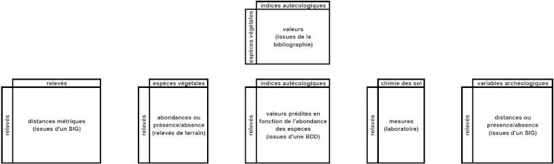 double autocorrelation et validité des tests statistiques Schema11