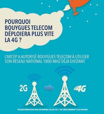 Bouygues Telecom conteste en justice le prix de la 4G en 1.800Mhz 2g4g10