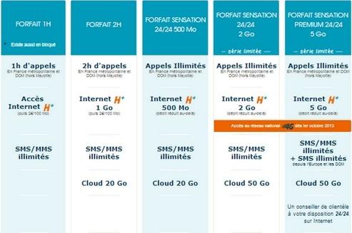 Lancement le 6 Mai de la 4G chez Bouygues Telecom Forfai10